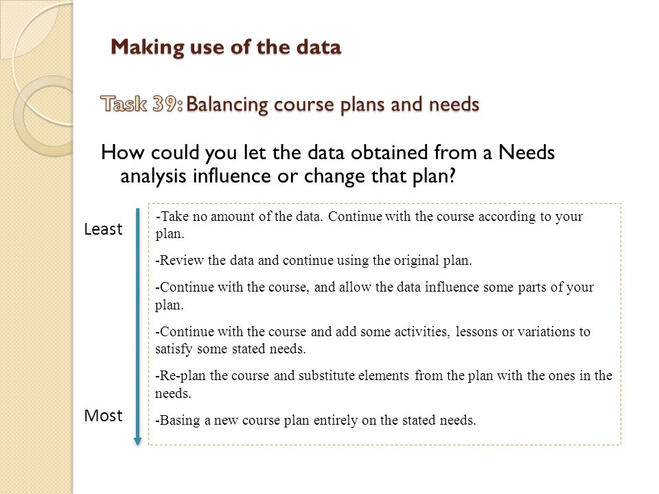 Task 39: Balancing course plans and needs