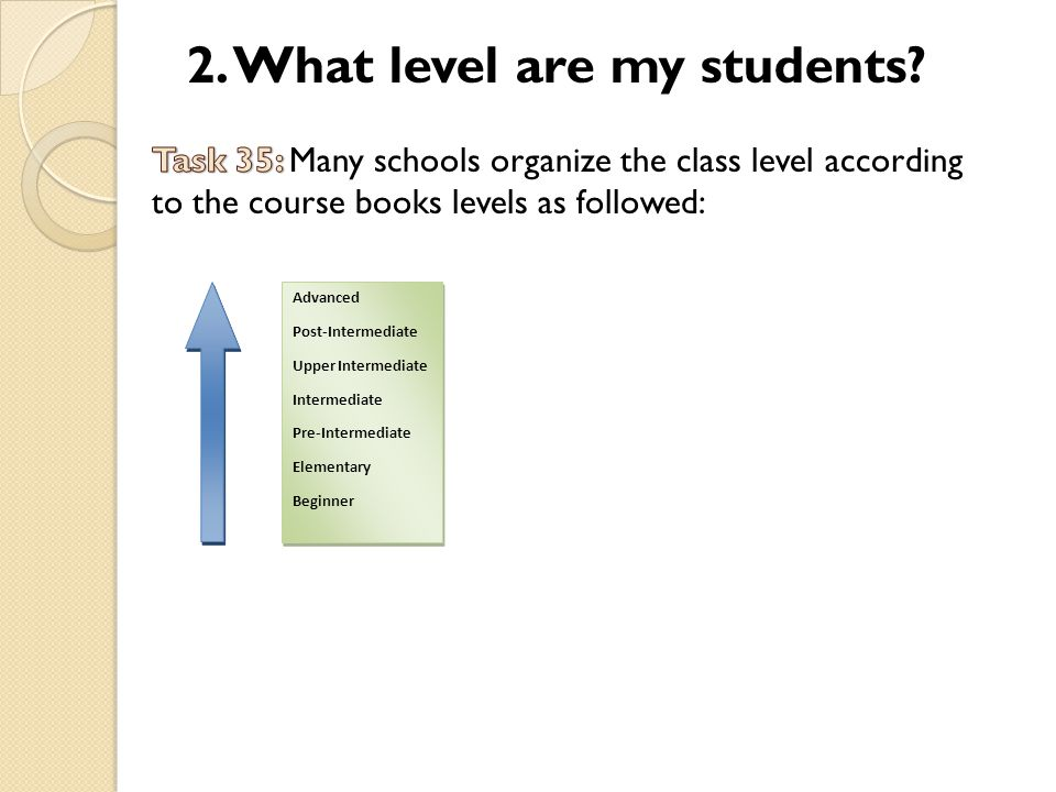 2. What level are my students