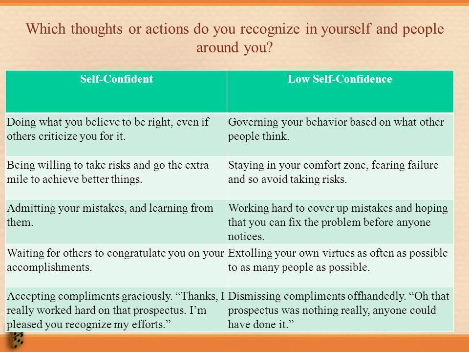Which thoughts or actions do you recognize in yourself and people around you