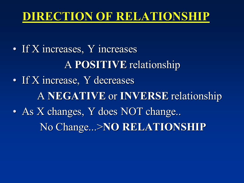 DIRECTION OF RELATIONSHIP