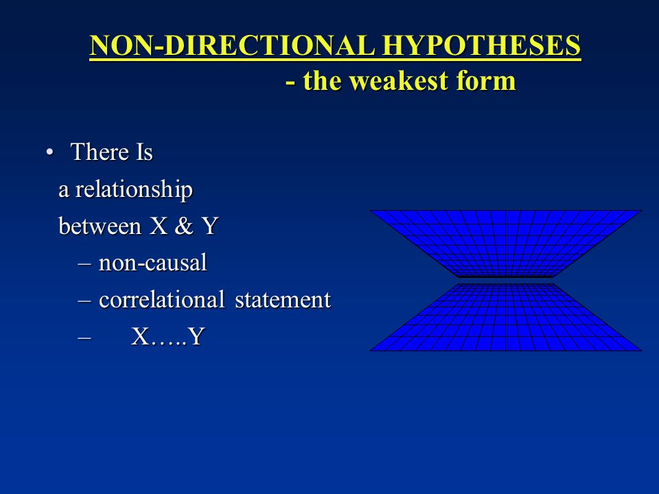 NON-DIRECTIONAL HYPOTHESES - the weakest form