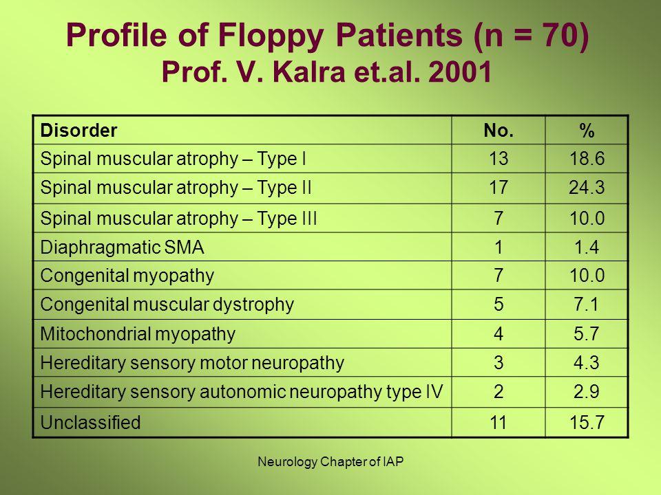 Profile of Floppy Patients (n = 70) Prof. V. Kalra et.al. 2001