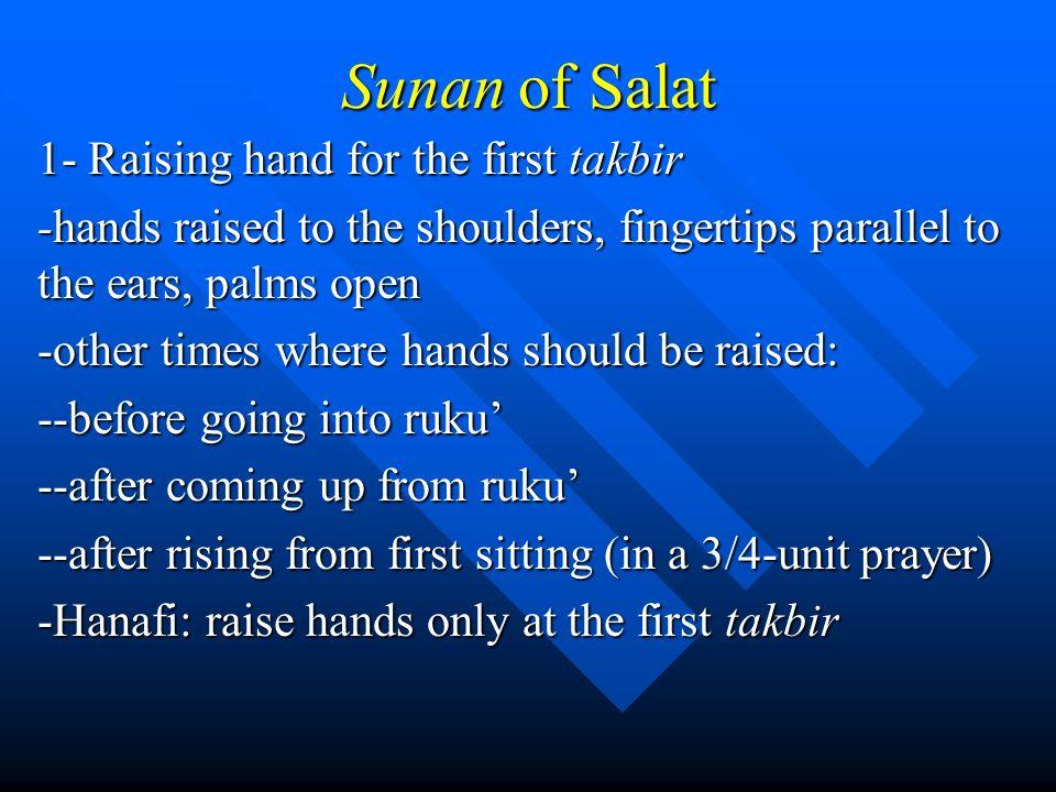 Sunan of Salat 1- Raising hand for the first takbir