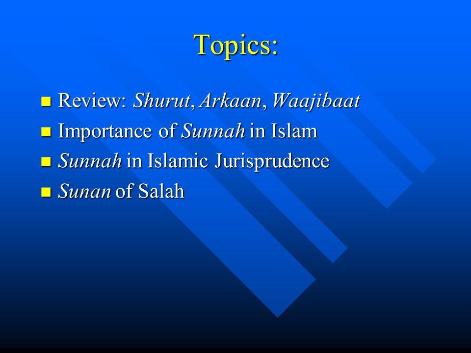 Topics: Review: Shurut, Arkaan, Waajibaat