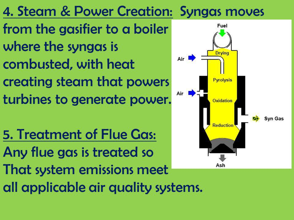 4. Steam & Power Creation: Syngas moves from the gasifier to a boiler