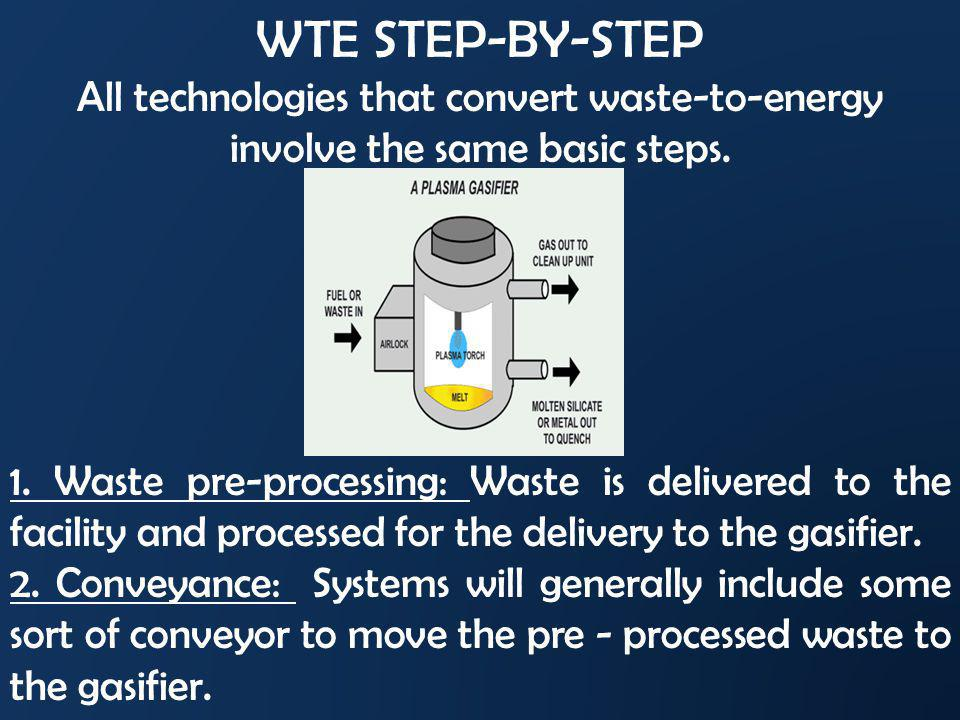 WTE STEP-BY-STEP All technologies that convert waste-to-energy involve the same basic steps.