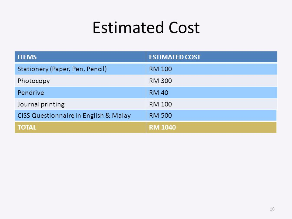 Estimated Cost ITEMS ESTIMATED COST Stationery (Paper, Pen, Pencil)