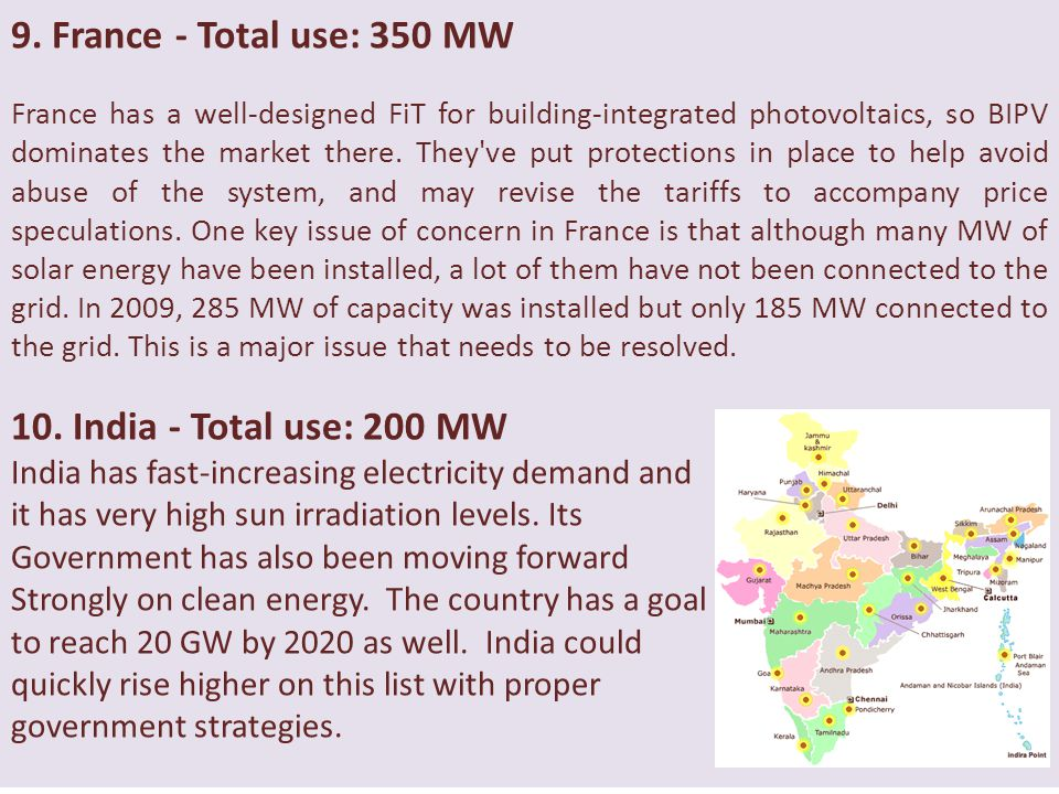 9. France - Total use: 350 MW 10. India - Total use: 200 MW