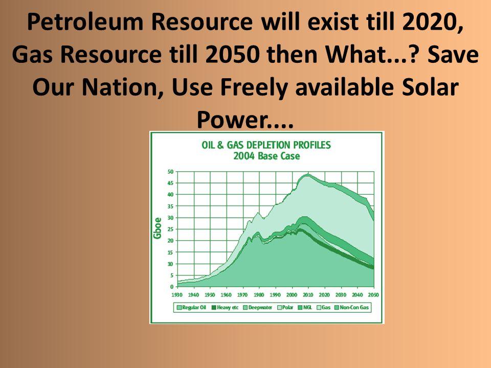 Petroleum Resource will exist till 2020, Gas Resource till 2050 then What....