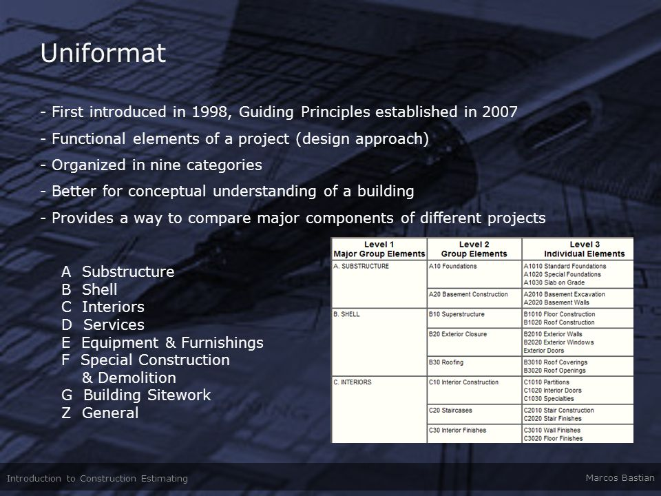 Uniformat First introduced in 1998, Guiding Principles established in 2007. Functional elements of a project (design approach)