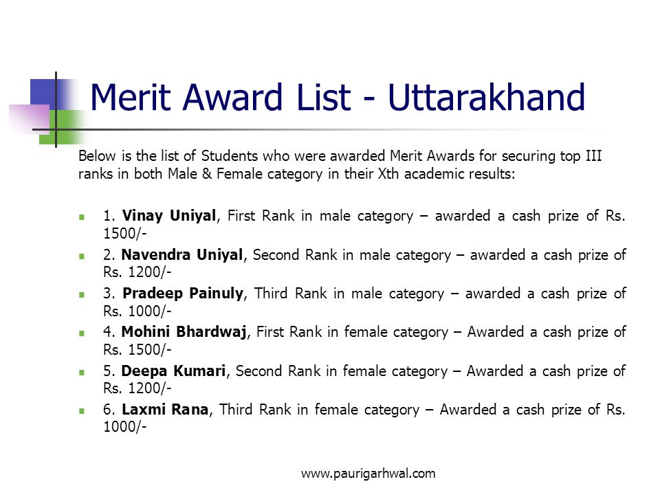 Merit Award List - Uttarakhand