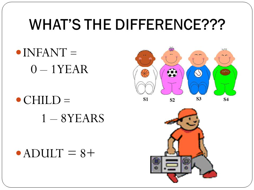 WHAT'S THE DIFFERENCE 1 – 8YEARS INFANT = CHILD = ADULT = 8+