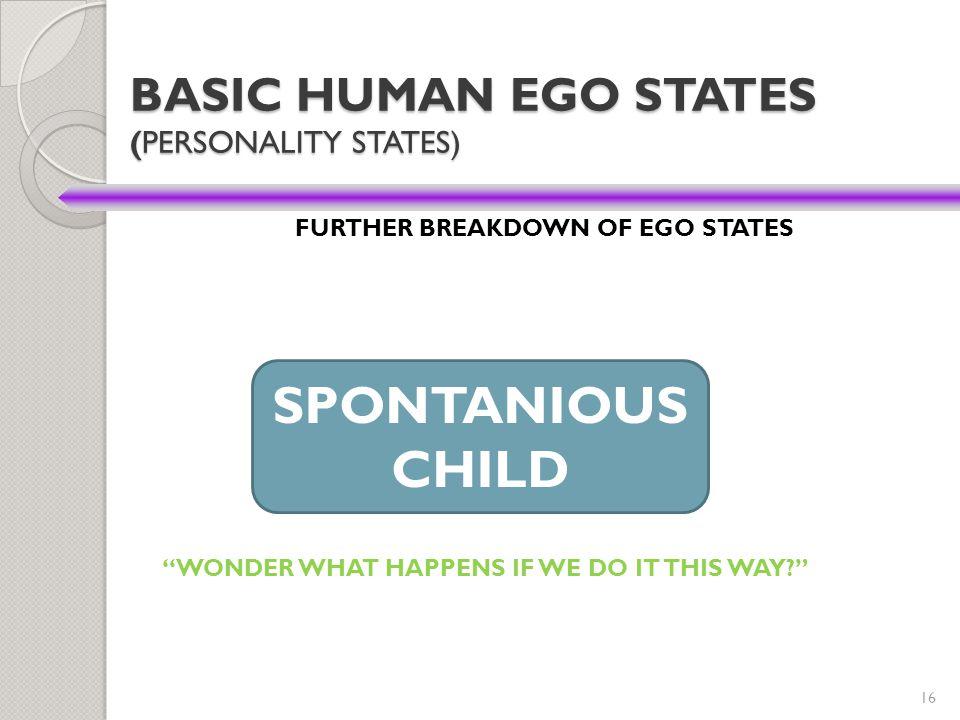 BASIC HUMAN EGO STATES (PERSONALITY STATES)