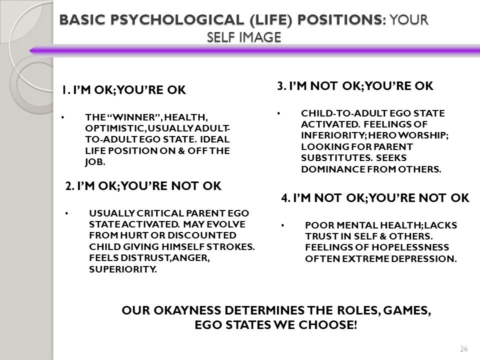 BASIC PSYCHOLOGICAL (LIFE) POSITIONS: YOUR SELF IMAGE
