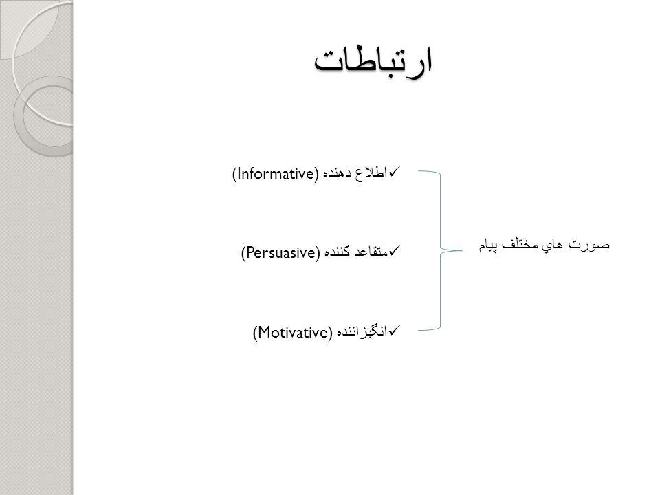 ارتباطات اطلاع دهنده (Informative) متقاعد كننده (Persuasive)