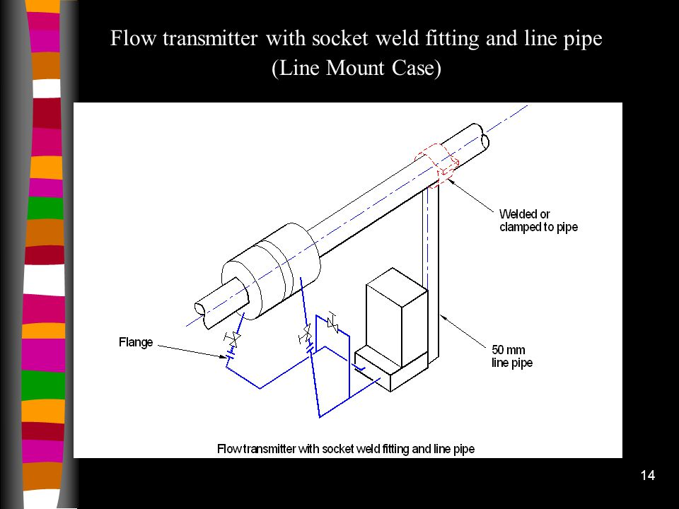 Flow transmitter with socket weld fitting and line pipe