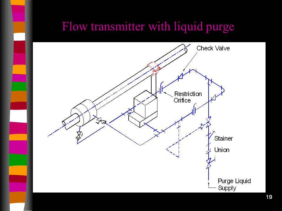 Flow transmitter with liquid purge