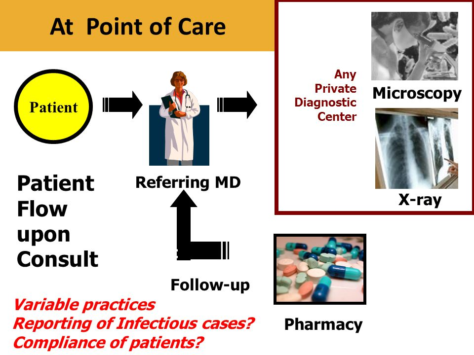 At Point of Care Patient Flow upon Consult Microscopy Patient