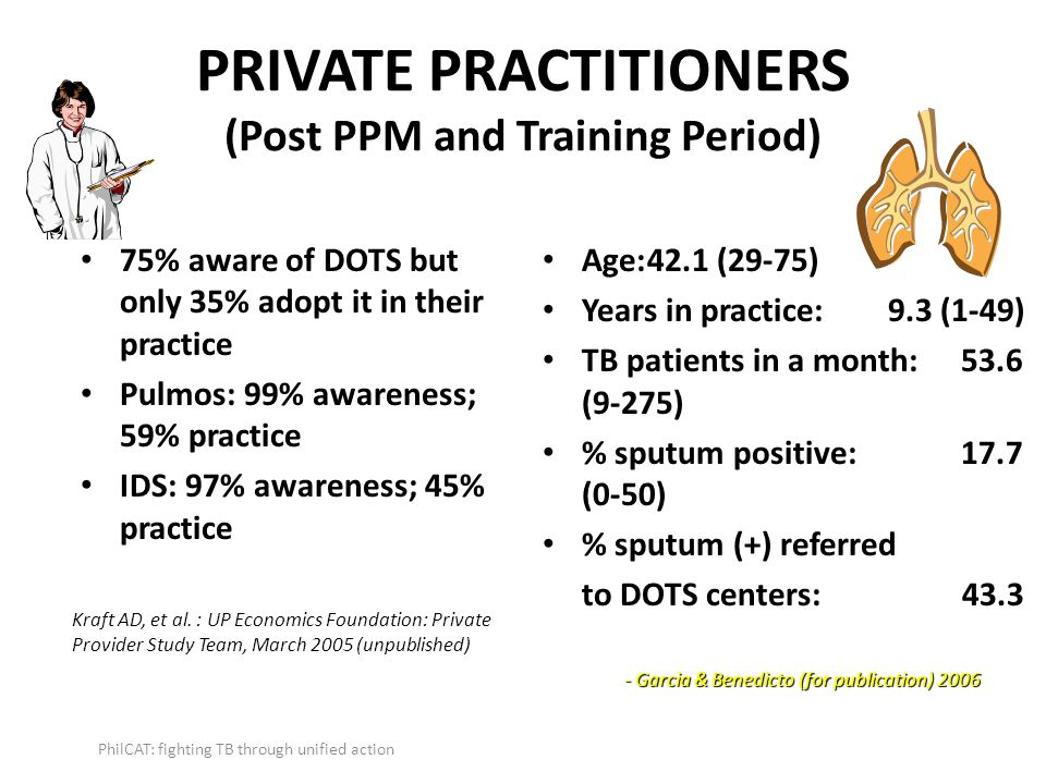 PRIVATE PRACTITIONERS (Post PPM and Training Period)