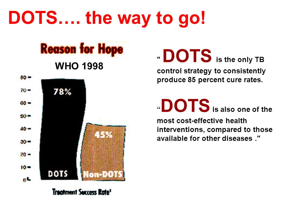 DOTS…. the way to go! WHO 1998. DOTS is the only TB control strategy to consistently produce 85 percent cure rates.
