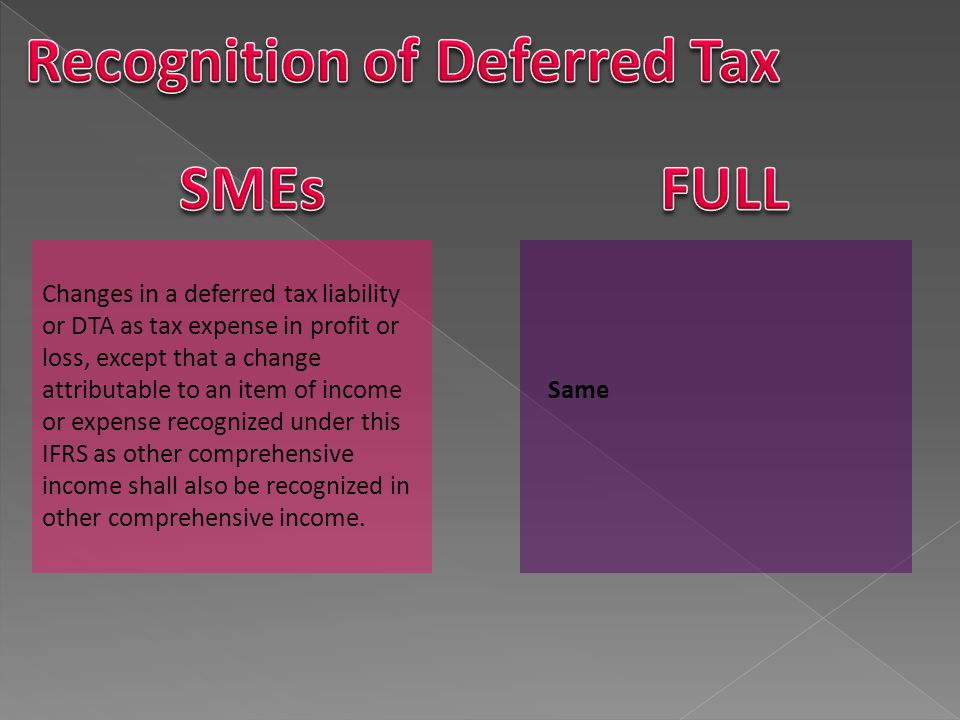 Recognition of Deferred Tax