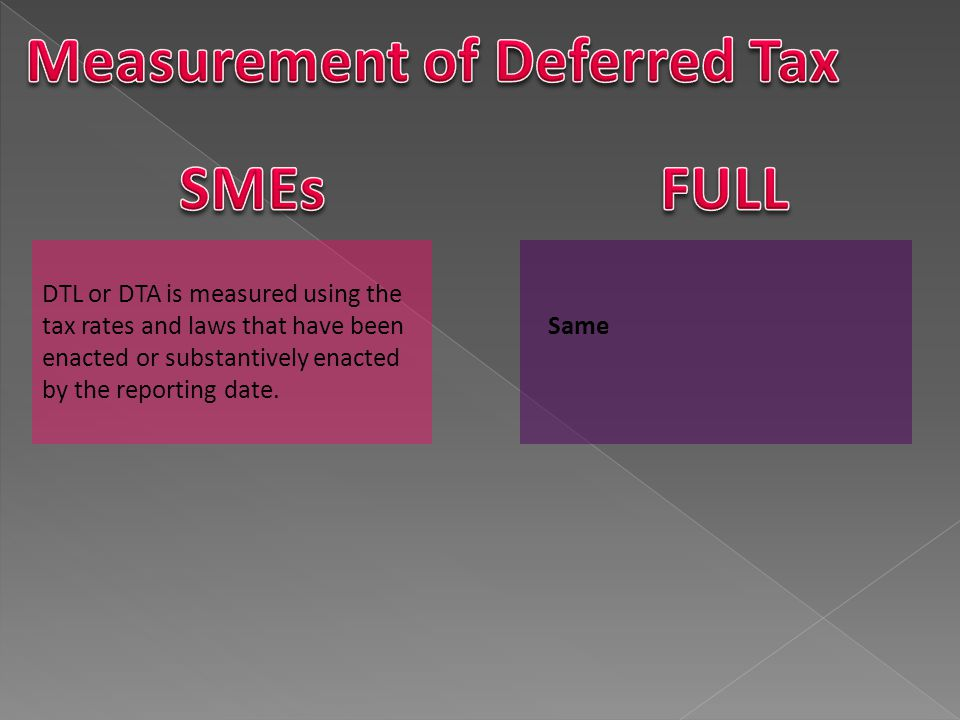Measurement of Deferred Tax