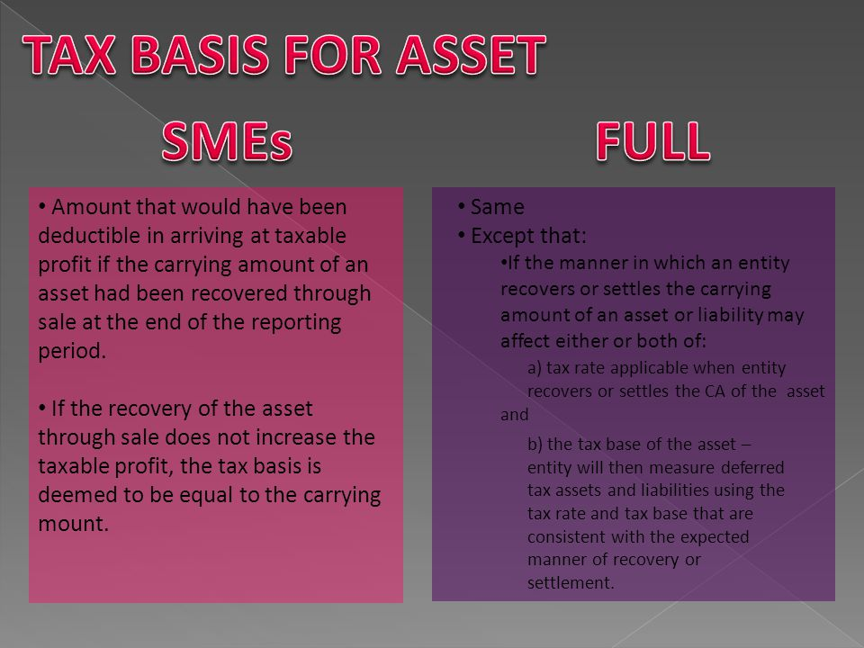 TAX BASIS FOR ASSET SMEs FULL