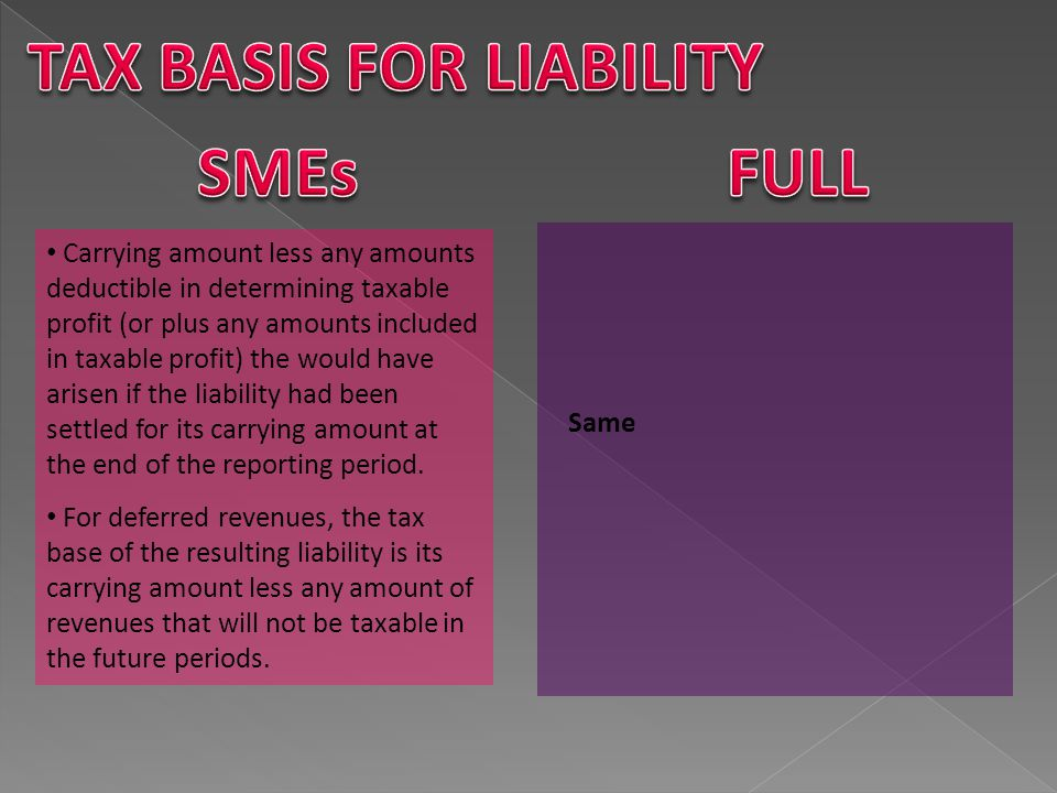 TAX BASIS FOR LIABILITY