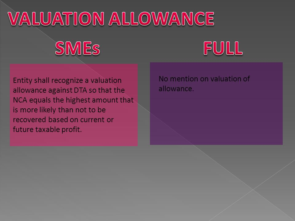 VALUATION ALLOWANCE SMEs FULL No mention on valuation of allowance.