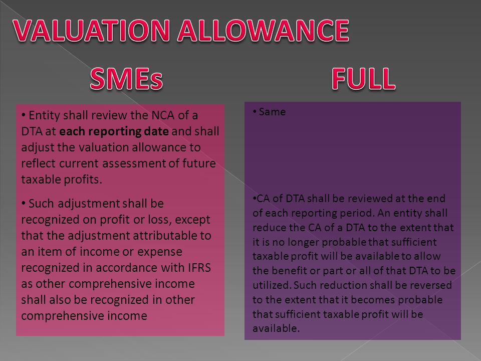 VALUATION ALLOWANCE SMEs FULL