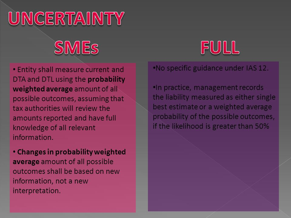 UNCERTAINTY SMEs FULL No specific guidance under IAS 12.