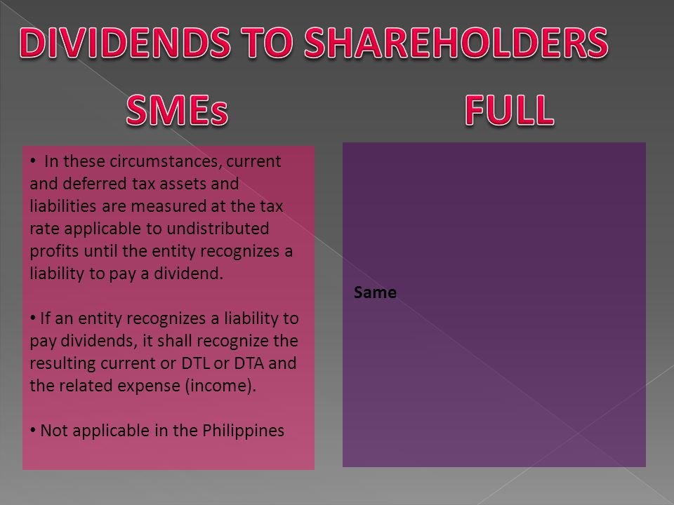DIVIDENDS TO SHAREHOLDERS