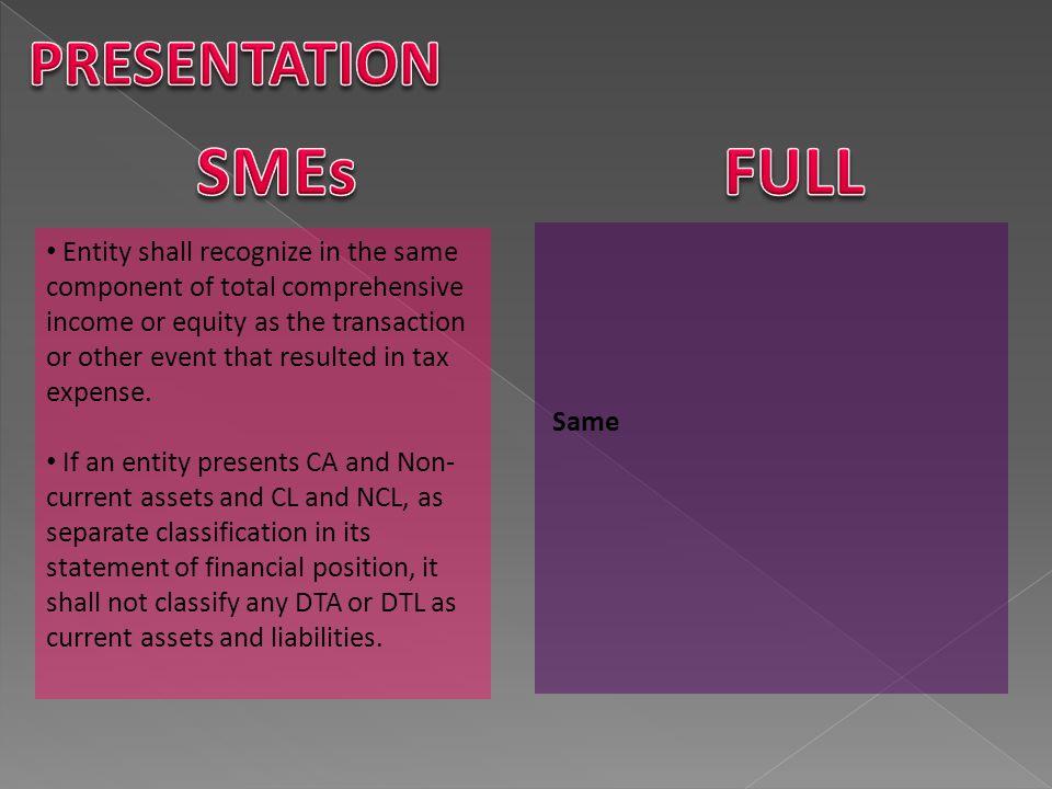 SMEs FULL PRESENTATION