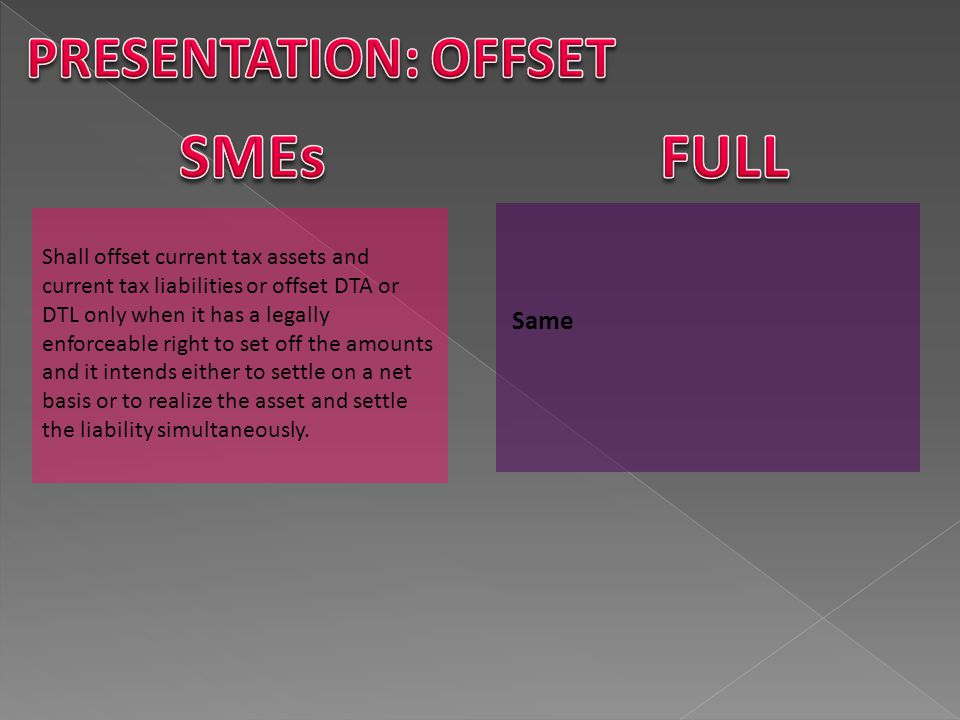 SMEs FULL PRESENTATION: OFFSET Same