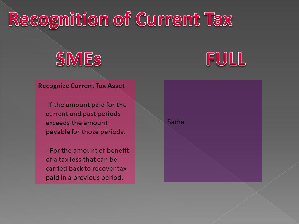 Recognition of Current Tax
