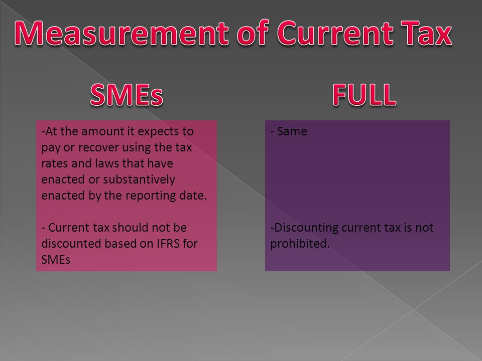 Measurement of Current Tax
