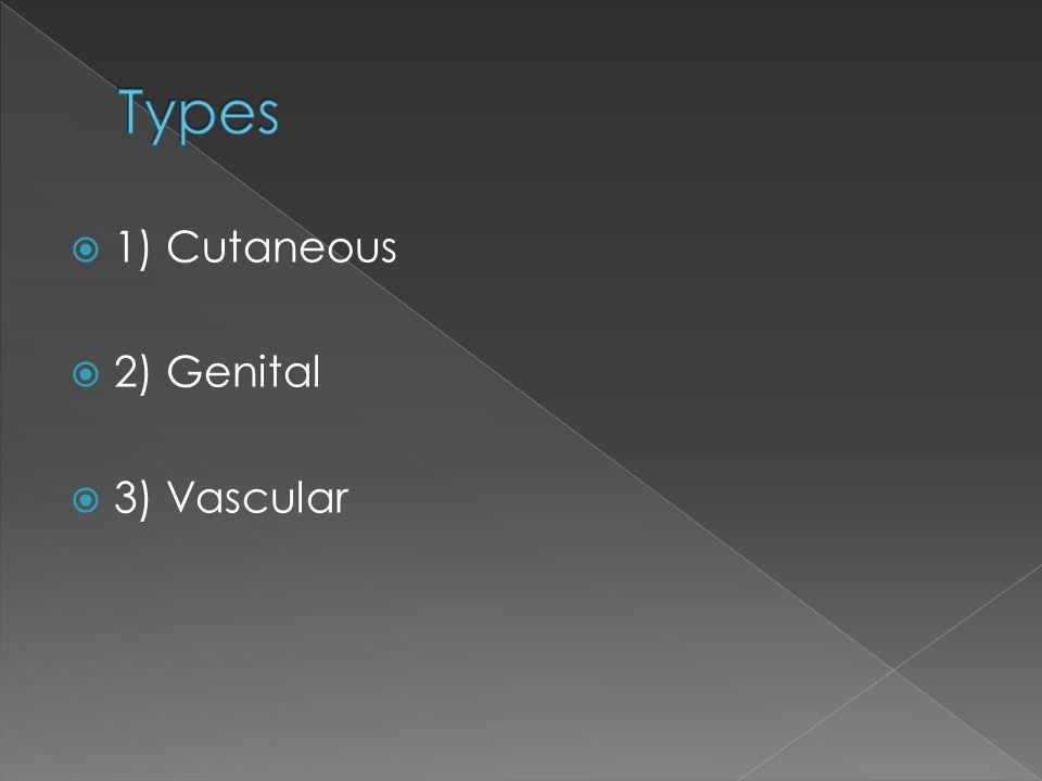 Types 1) Cutaneous 2) Genital 3) Vascular