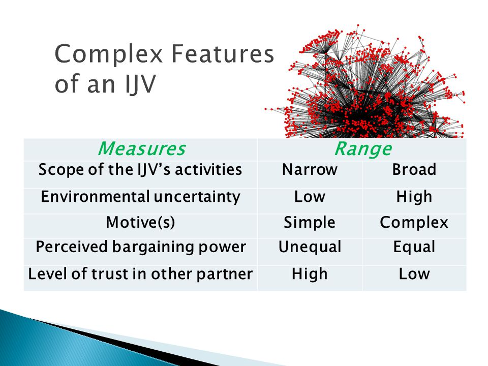 Complex Features of an IJV