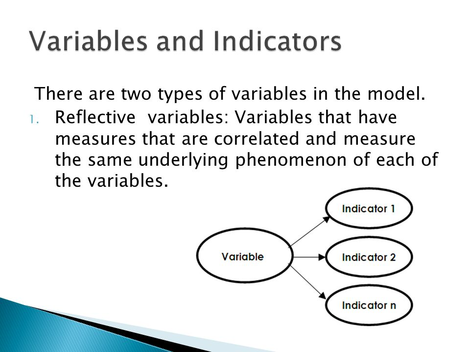 Variables and Indicators