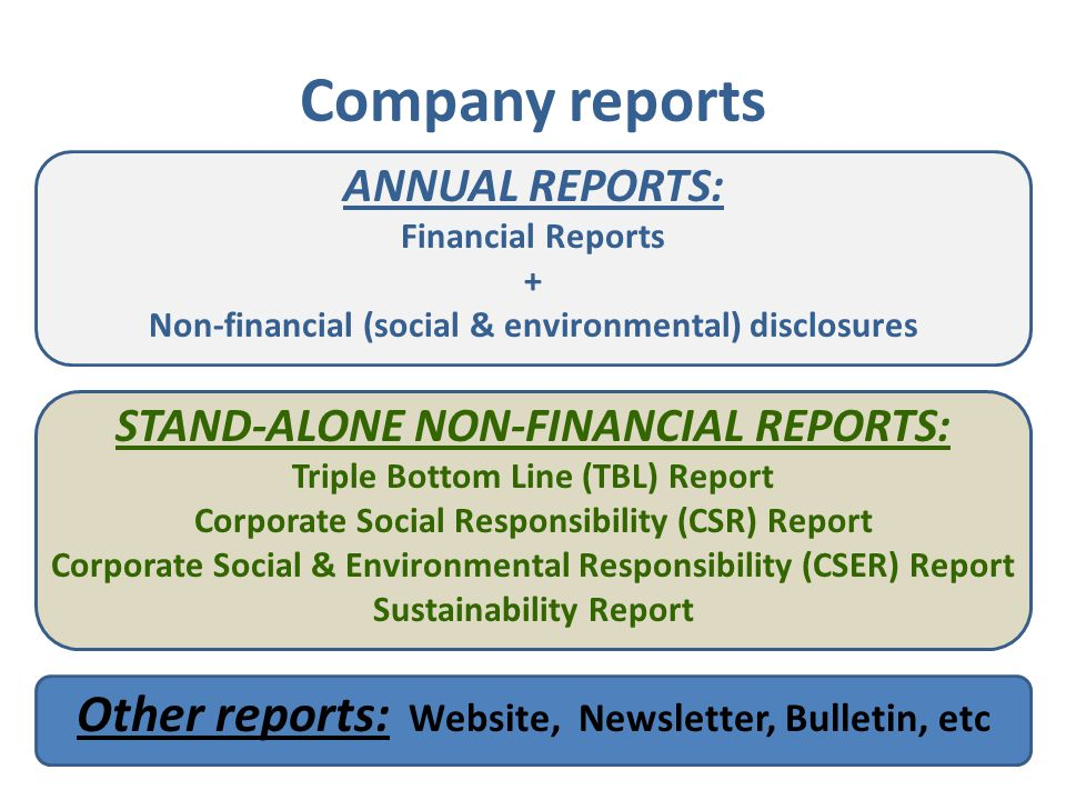 Company reports Other reports: Website, Newsletter, Bulletin, etc