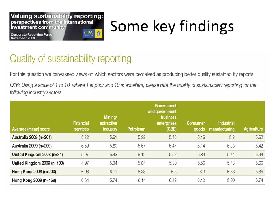 Some key findings