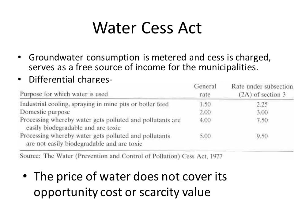 Water Cess Act Groundwater consumption is metered and cess is charged, serves as a free source of income for the municipalities.