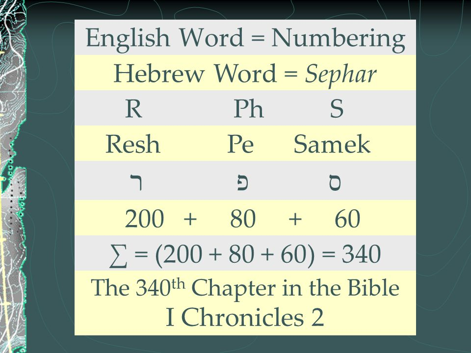 English Word = Numbering