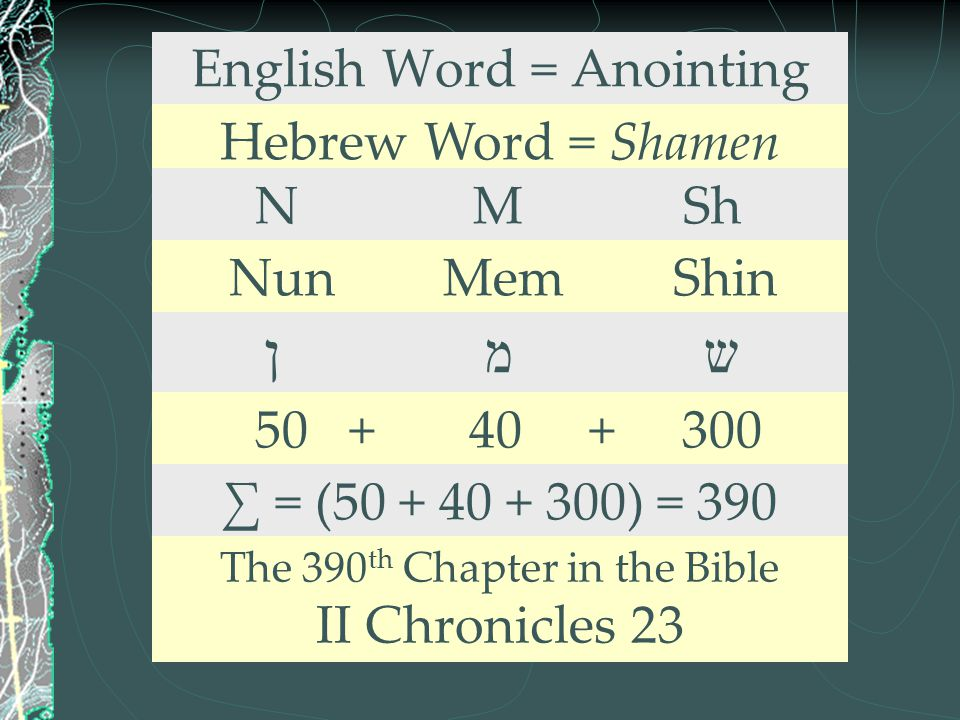 English Word = Anointing