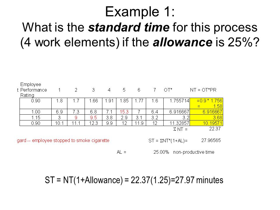 Example 1: What is the standard time for this process (4 work elements) if the allowance is 25%