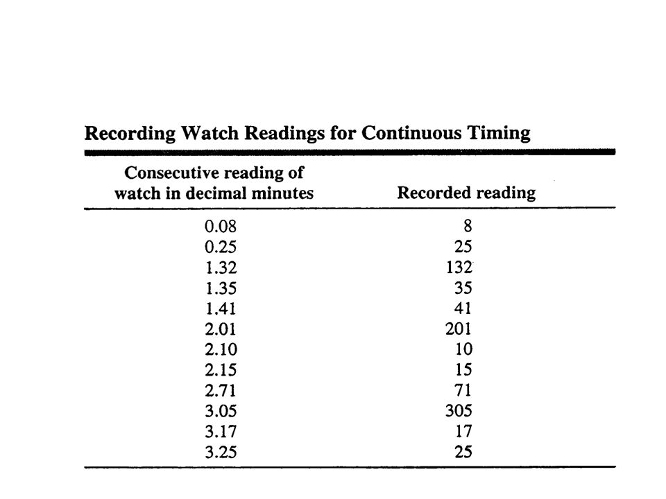This table shows how to record data for a continuous study