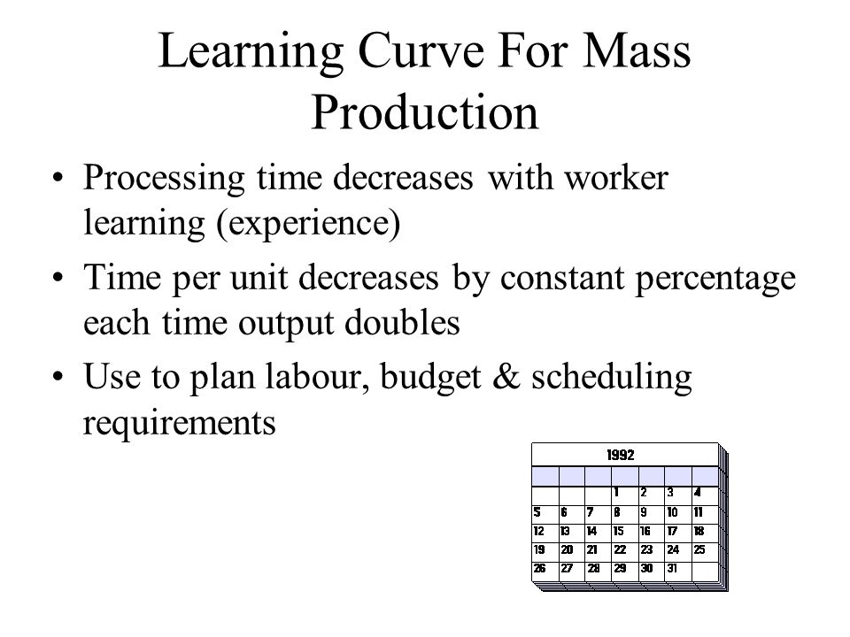 Learning Curve For Mass Production