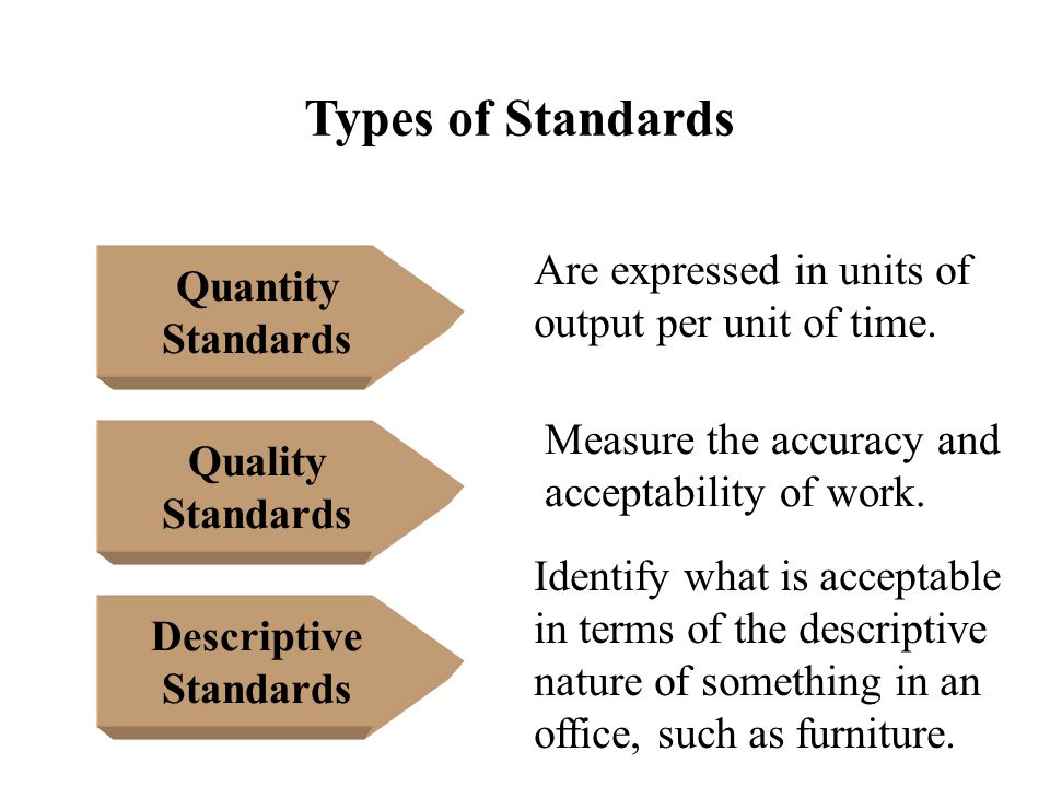 Types of Standards Are expressed in units of Quantity