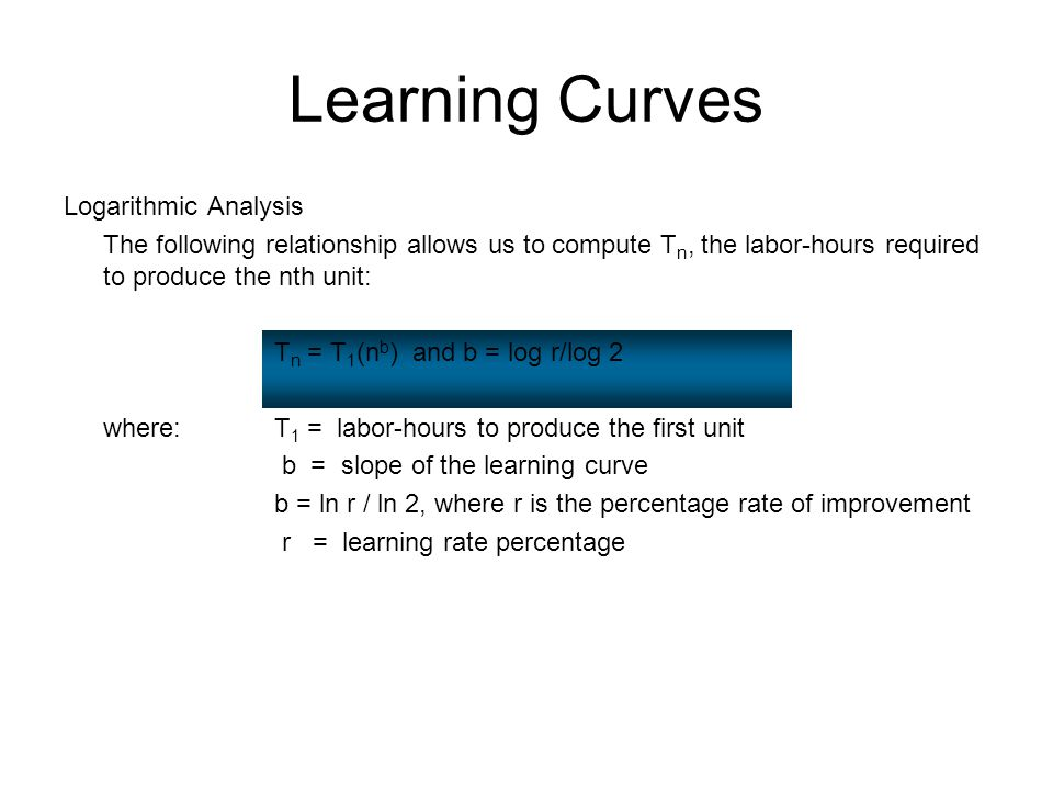 Learning Curves Logarithmic Analysis