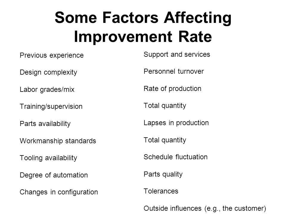 Some Factors Affecting Improvement Rate